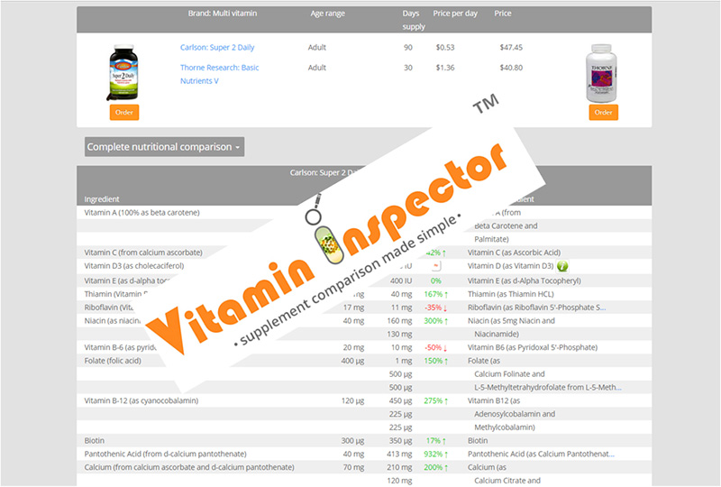 vitamin inspector logo and by line